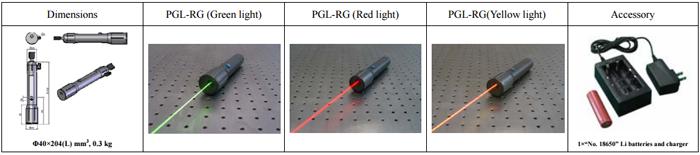 5000mw 405nm&655nm 青紫色、赤い光、ピンク光多彩レーザーポインター