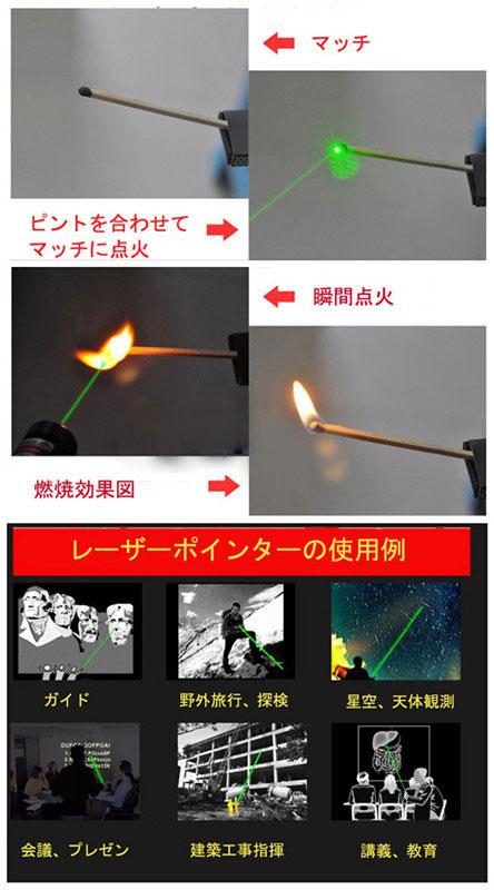 レーザーポインター 使用の例