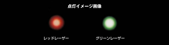 赤色光と緑色光の違い